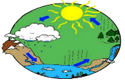 vannets kretsløp