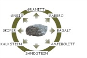 Steinatlas