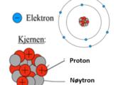 Illustrasjon av atom